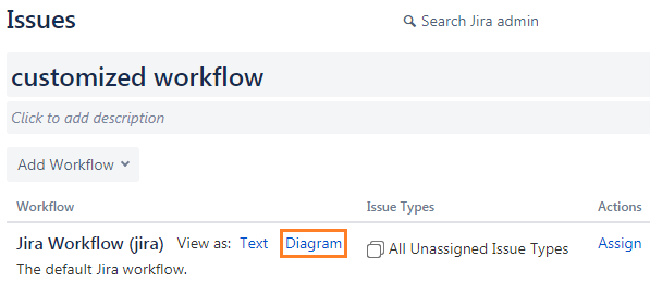default-jira-workflow