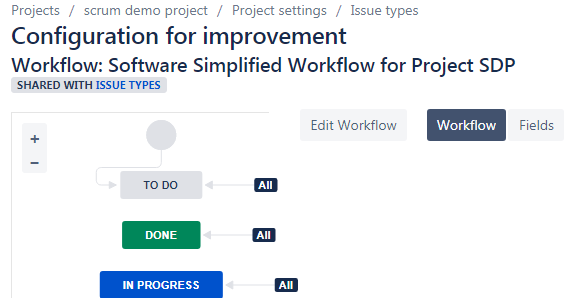 workflow-for-sdp