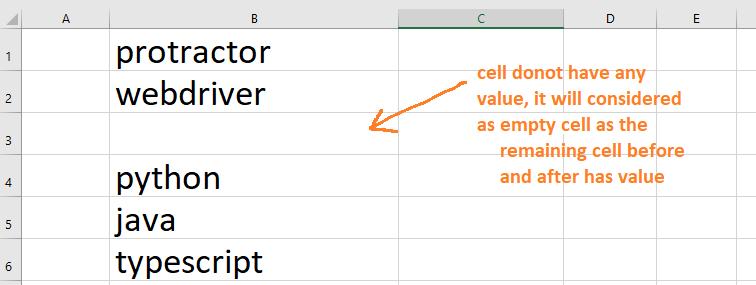 Read/Write Excel files in Protractor | Typescript