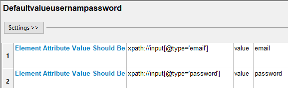 default-username-and-password