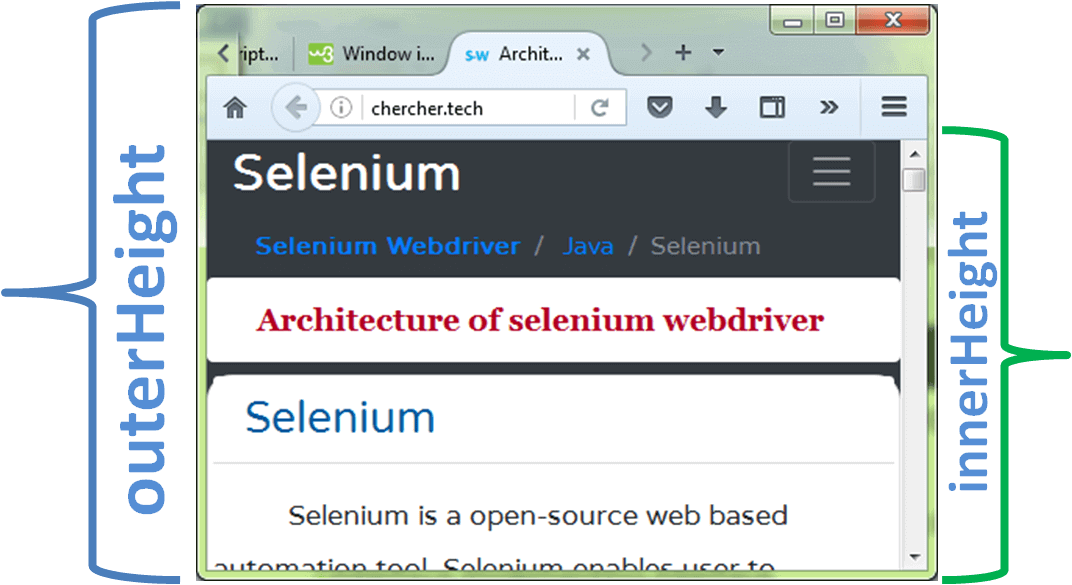 JavaScriptExecutor in Selenium