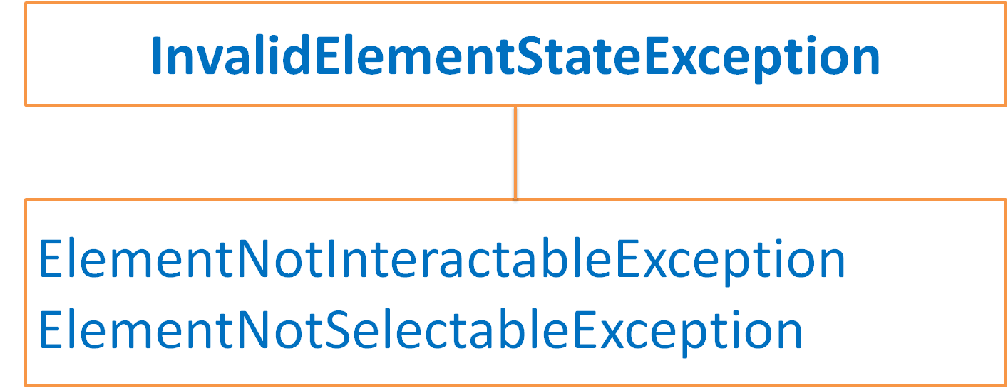 invalid-element-state-exception-selenium-webdriver